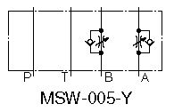 Throttle and Check Modular Valves MSW, MSA, MSB